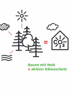 Bauen mit Holz = aktiver Klimaschutz